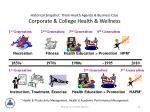 historical snapshot think health agenda business case corporate college health wellness