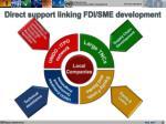 direct support linking fdi sme development