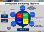 investment monitoring platform