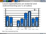 local expenditures on material and subcontracting as of sales