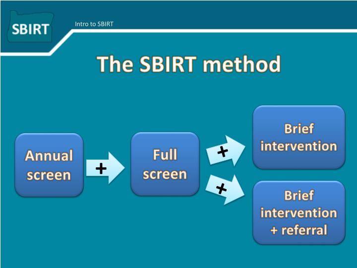 Intro to SBIRT
