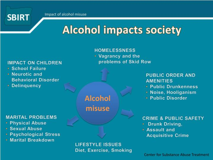 Impact of alcohol