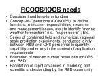 rcoos ioos needs