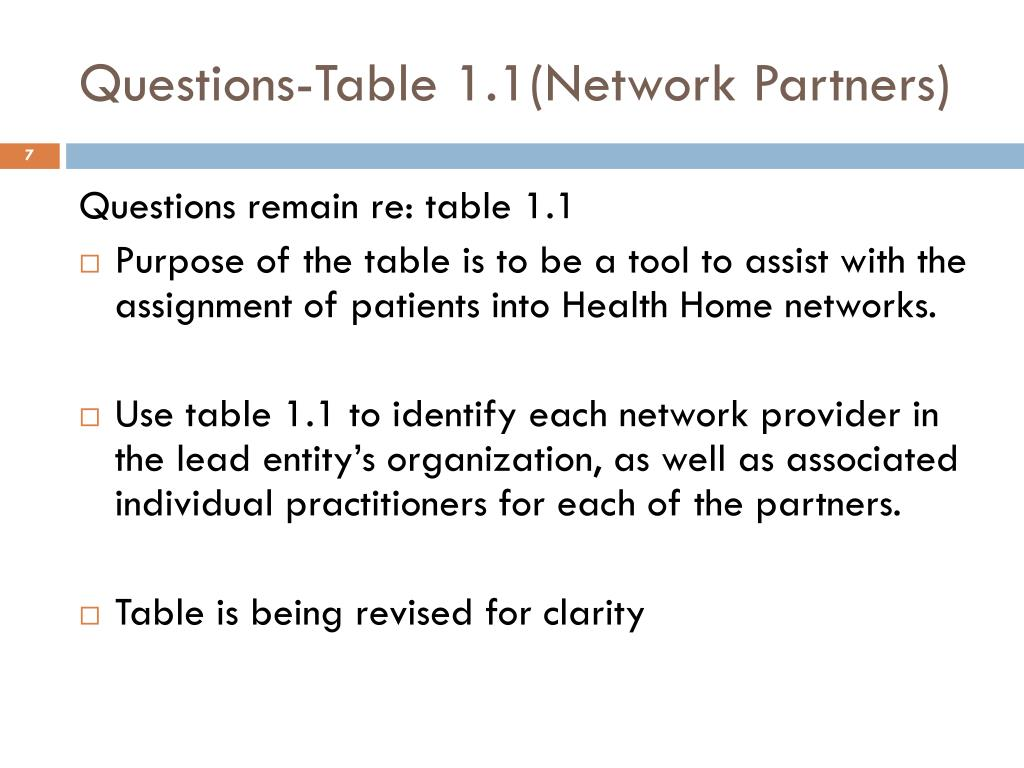 Questions-Table 1.1(Network Partners)