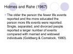 holmes and rahe 196710