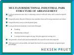 multi jurisdictional industrial park structure of arrangement