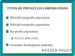 types of private ed corporations