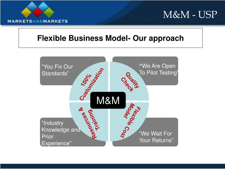 Flexible Business Model- Our approach