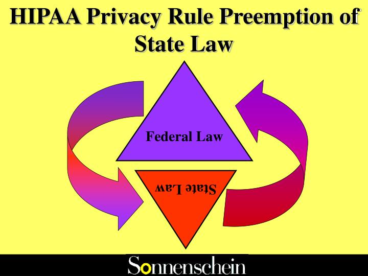 Hipaa privacy rule preemption of state law