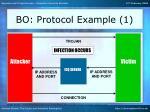 bo protocol example 1