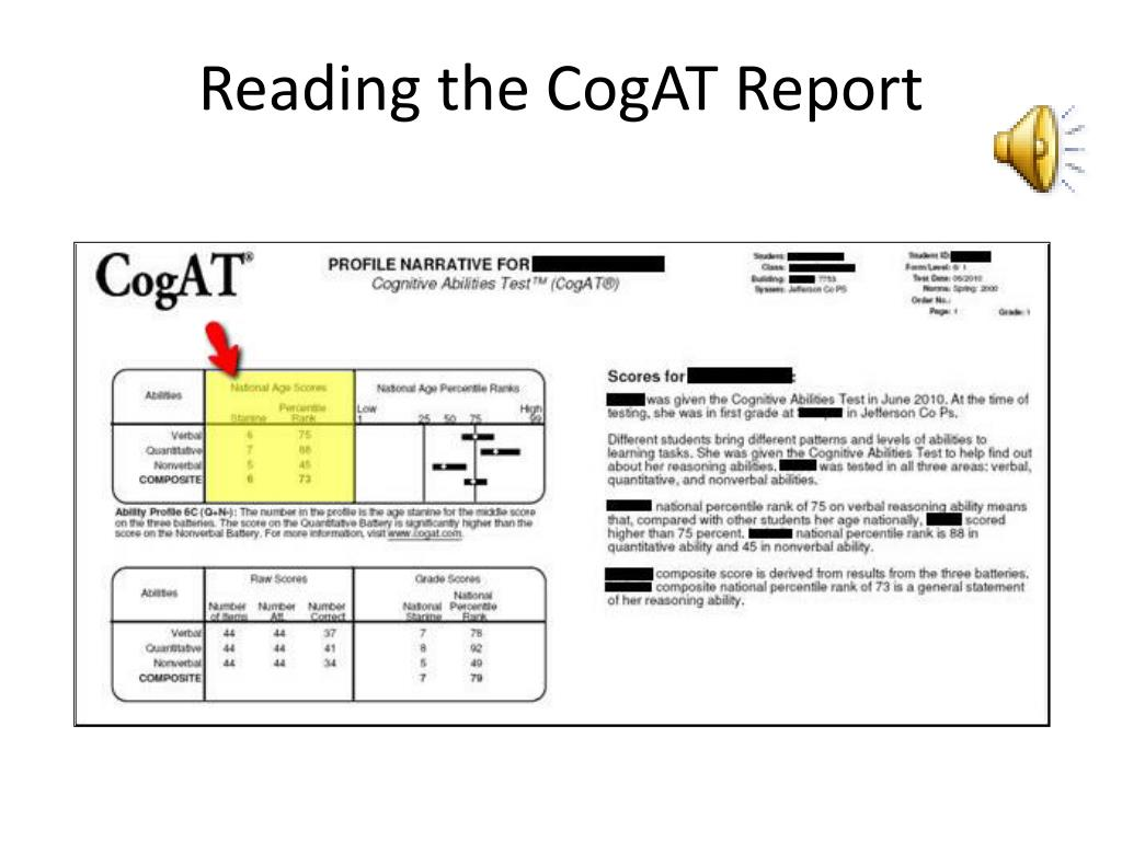 Reading the CogAT Report