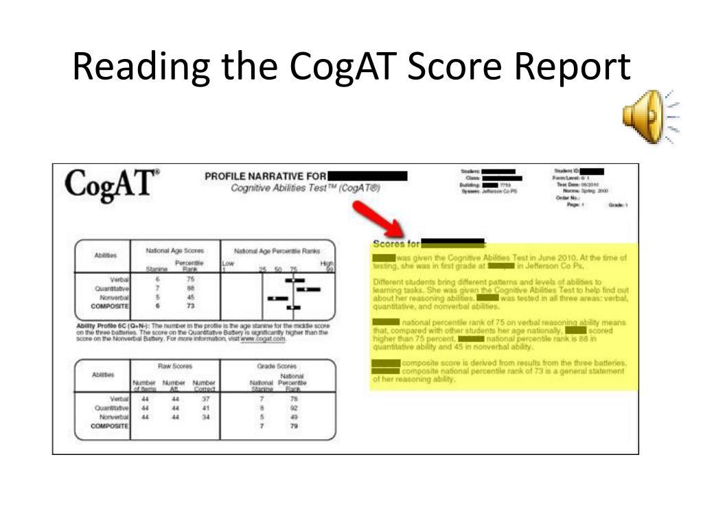 Reading the CogAT Score Report