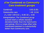 d for combined vs community care treatment groups
