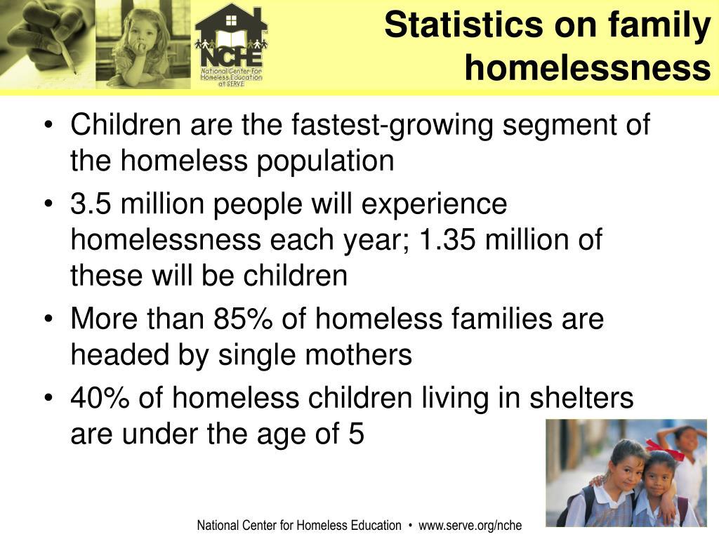 Statistics on family homelessness