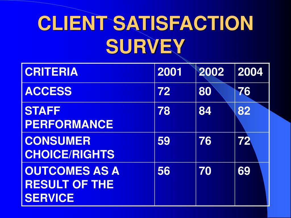 CLIENT SATISFACTION SURVEY