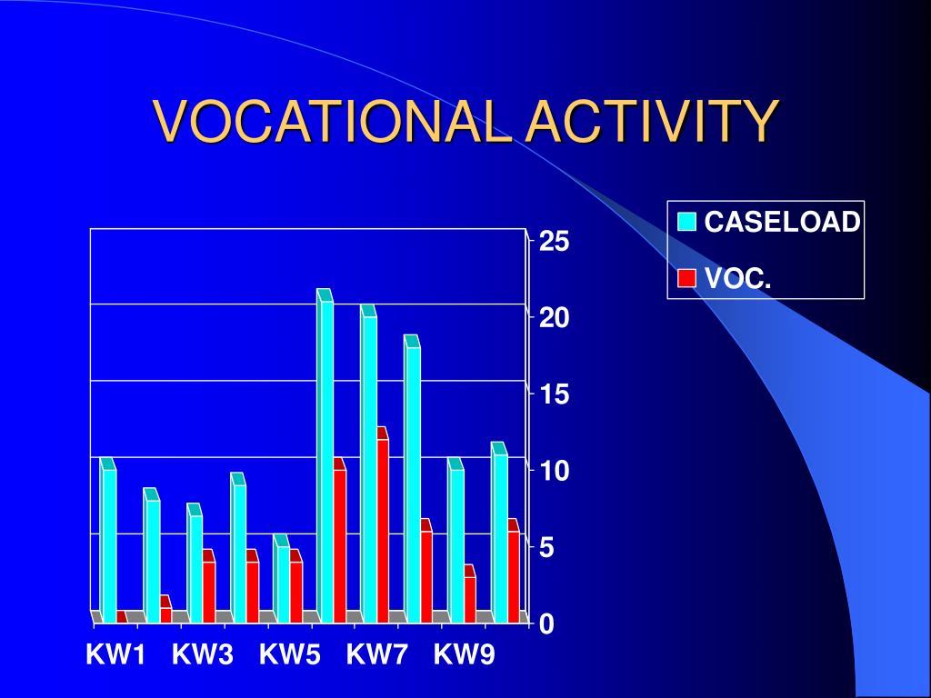 VOCATIONAL ACTIVITY