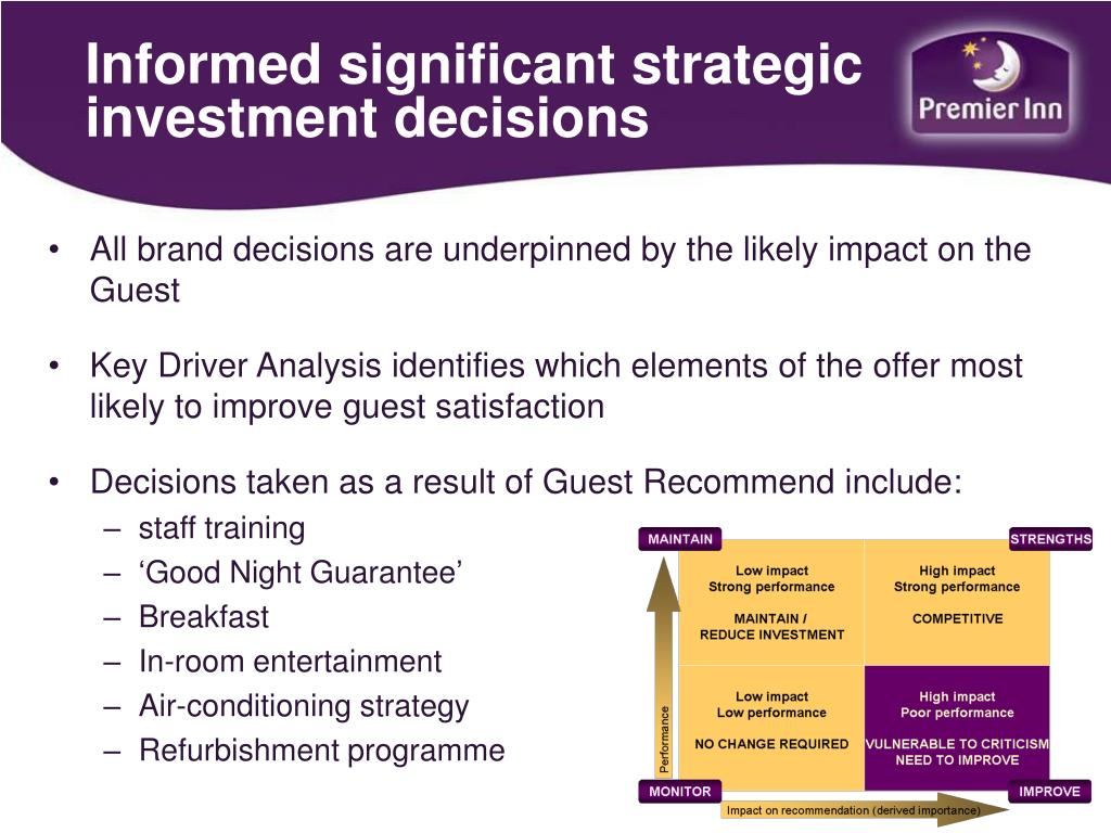 Informed significant strategic investment decisions