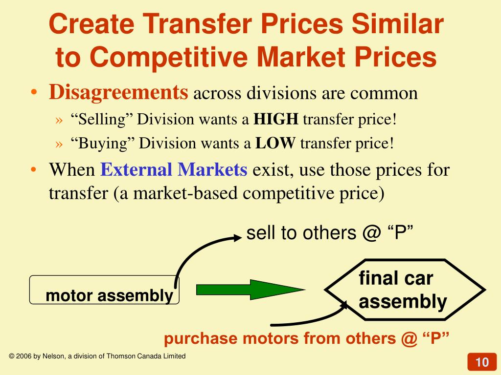 Create Transfer Prices Similar to Competitive Market Prices