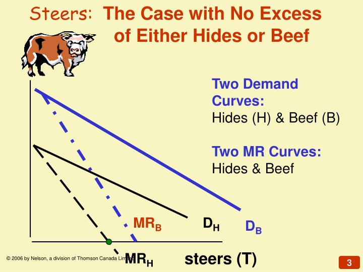 Steers the case with no excess of either hides or beef