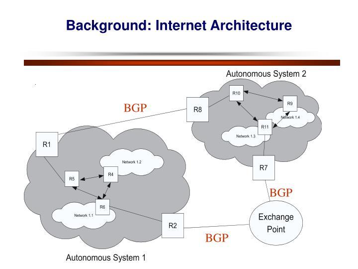 Background: Internet Architecture