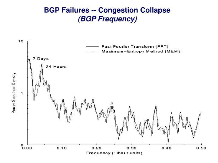 BGP Failures -- Congestion Collapse