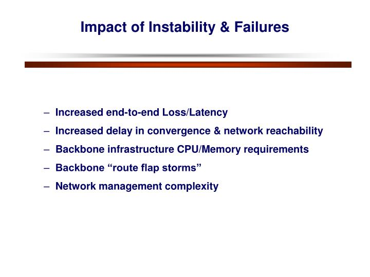 Impact of Instability & Failures