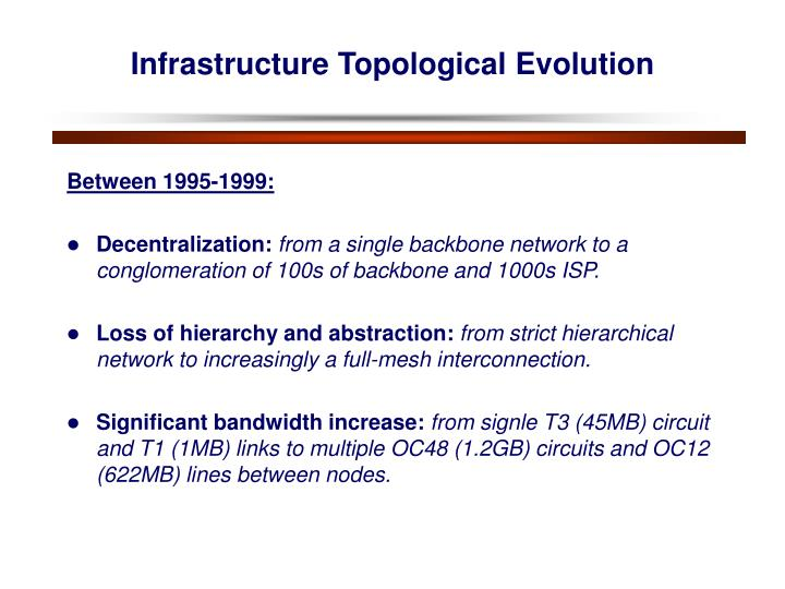 Infrastructure Topological Evolution