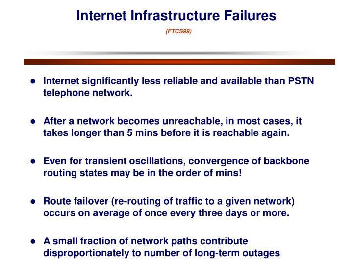 Internet Infrastructure Failures