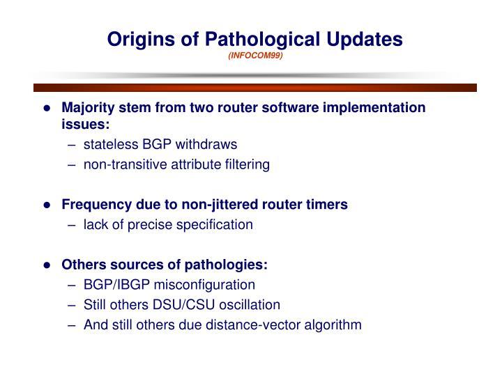 Origins of Pathological Updates