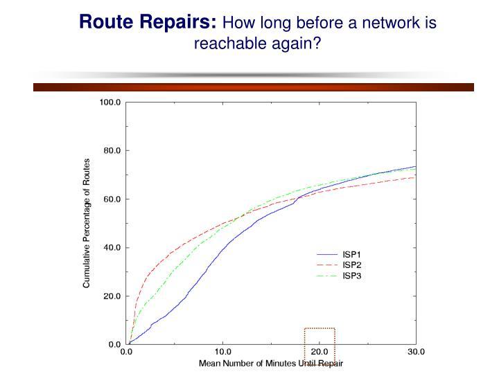 Route Repairs: