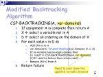modified backtracking algorithm61