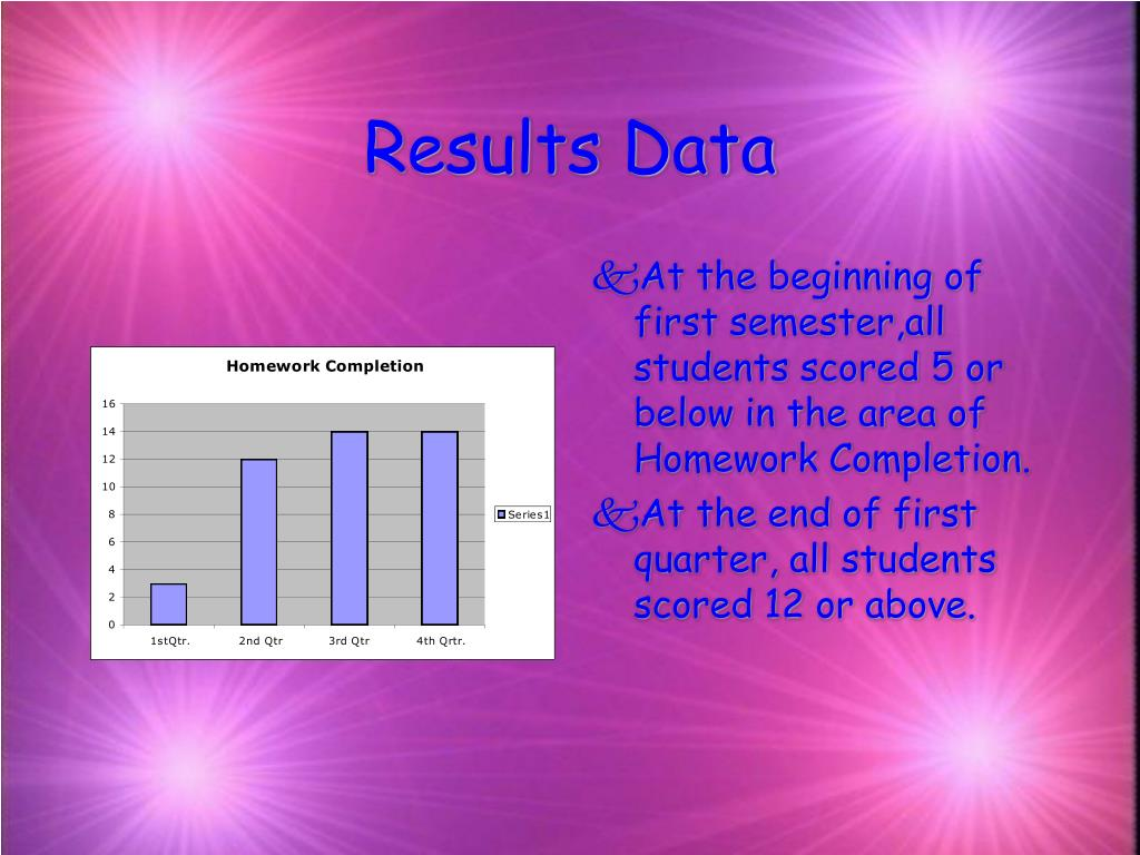 Results Data