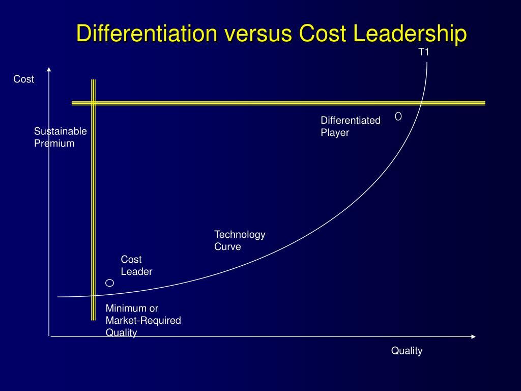 Differentiation versus Cost Leadership