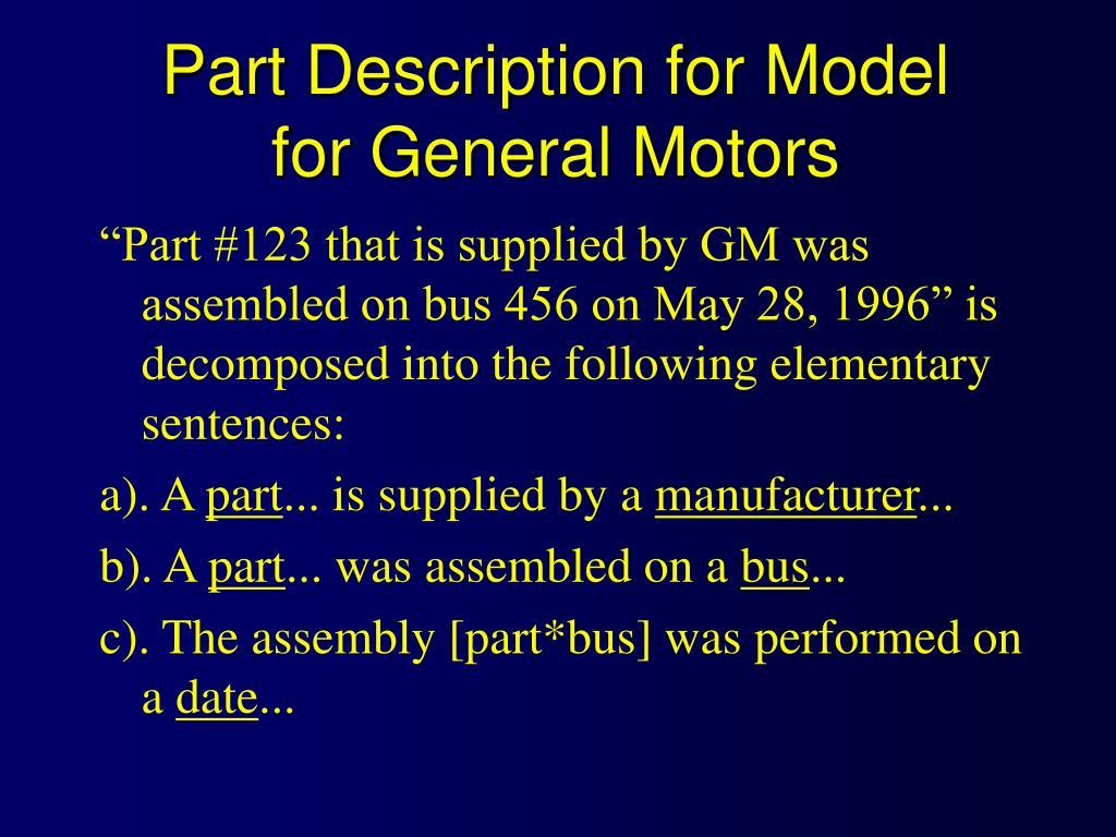 Part Description for Model