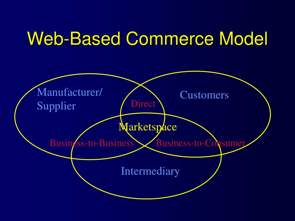 Web-Based Commerce Model