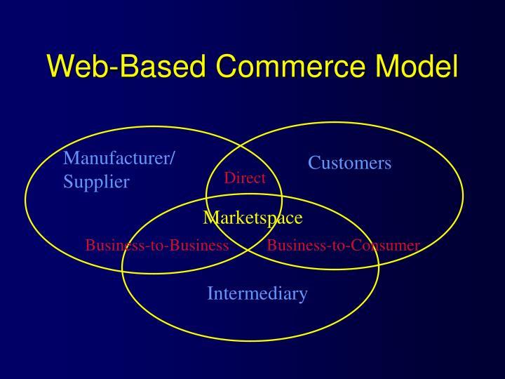 Web based commerce model