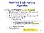 modified backtracking algorithm59