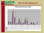 how is data reported23
