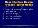 user interface design process spiral model