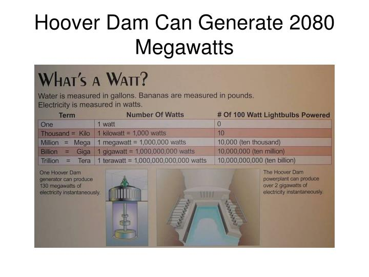 Hoover Dam Can Generate 2080 Megawatts