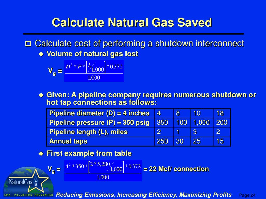 Calculate Natural Gas Saved