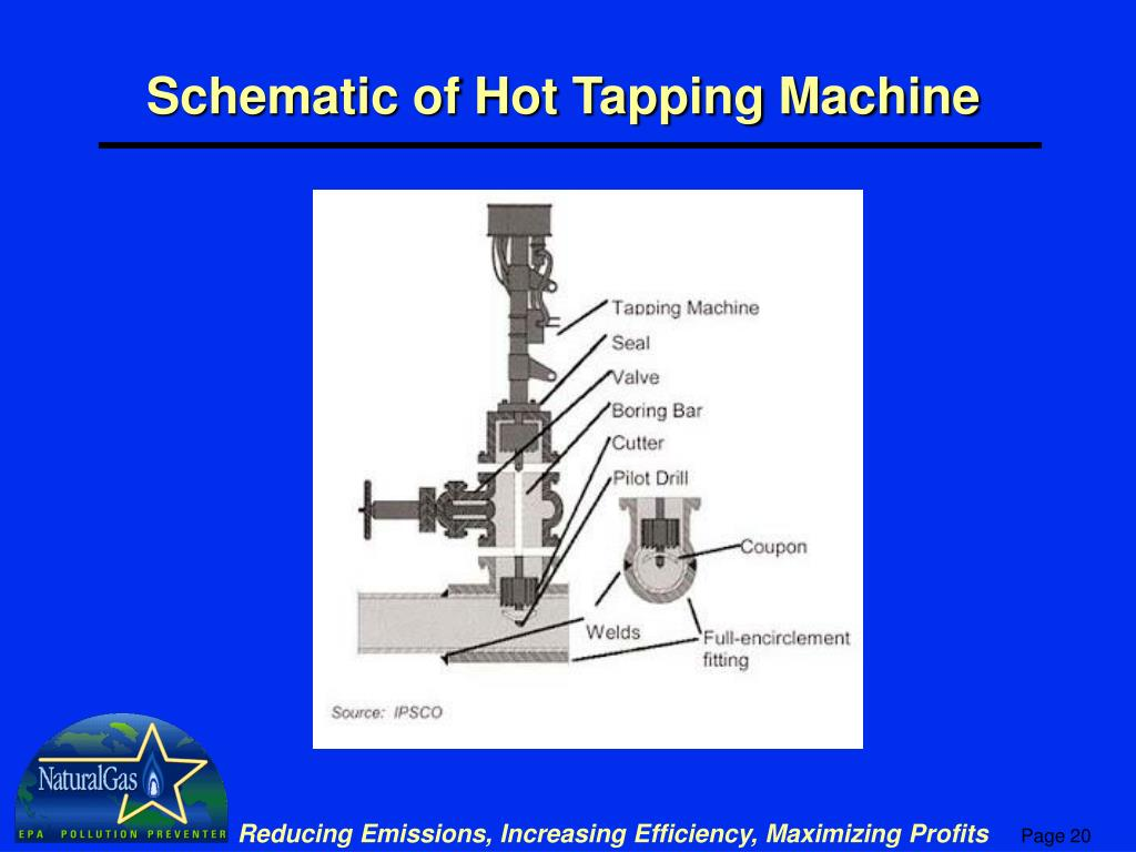 Schematic of Hot Tapping Machine