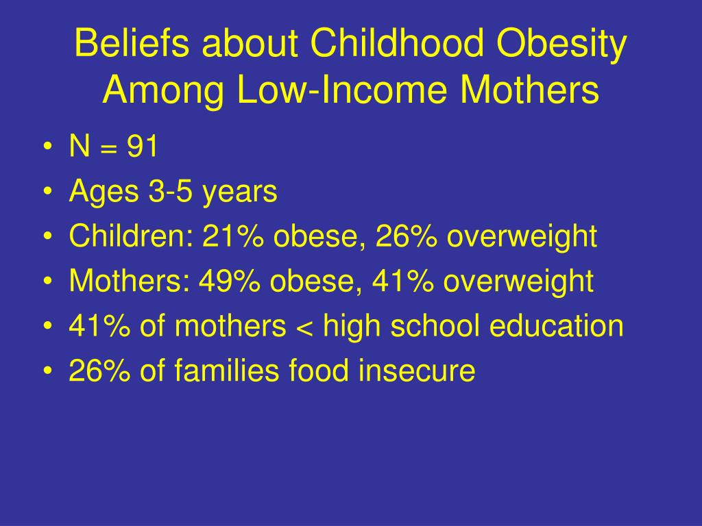 Beliefs about Childhood Obesity Among Low-Income Mothers