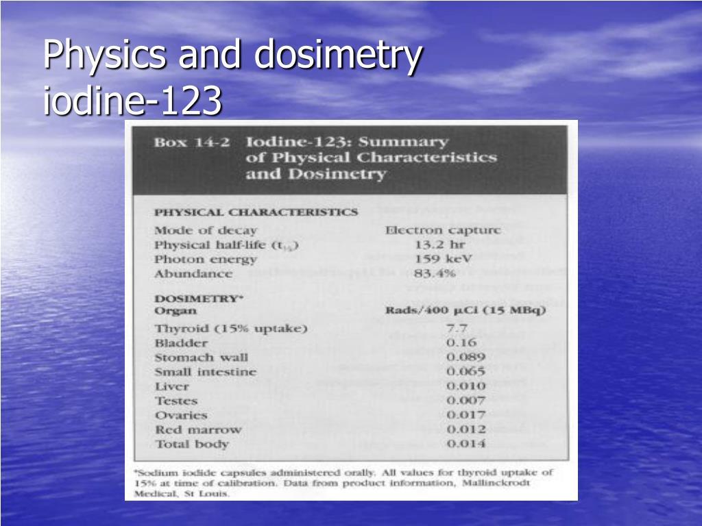 Physics and dosimetry