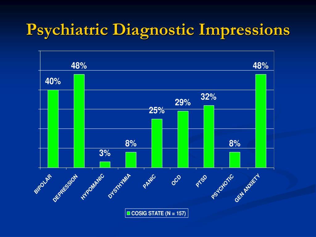 Psychiatric Diagnostic Impressions