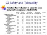 gi safety and tolerability