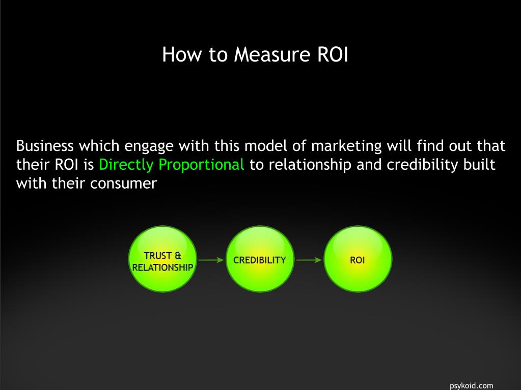 How to Measure ROI