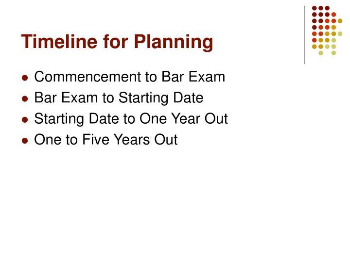 Timeline for Planning