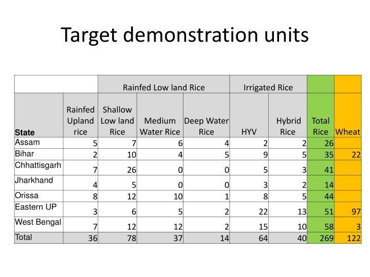 Target demonstration units