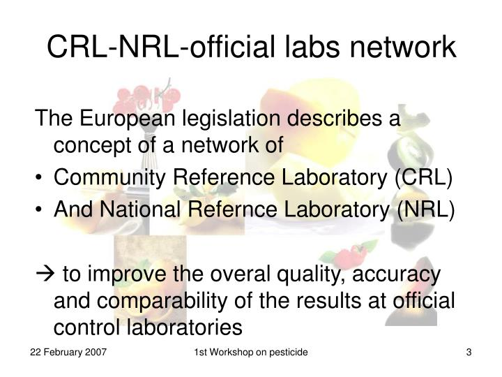 Crl nrl official labs network